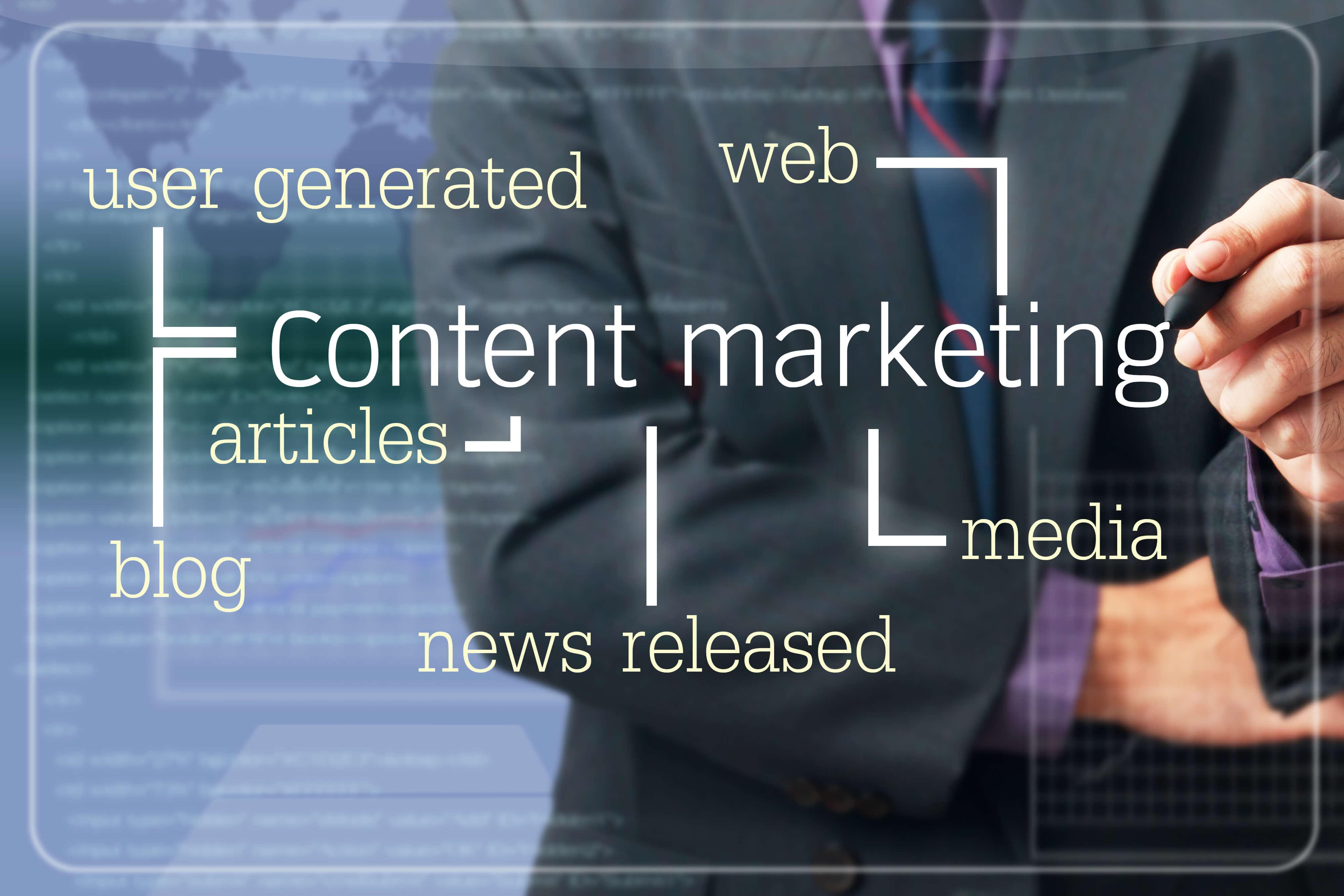 content marketing distribution channels